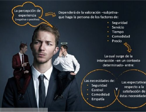 Invamer: Factores que enmarcan la experiencia del cliente