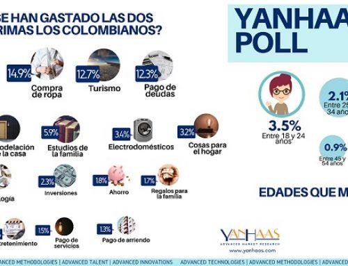 Conusulta el YanHaas Poll Nro. 148 Junio 2019