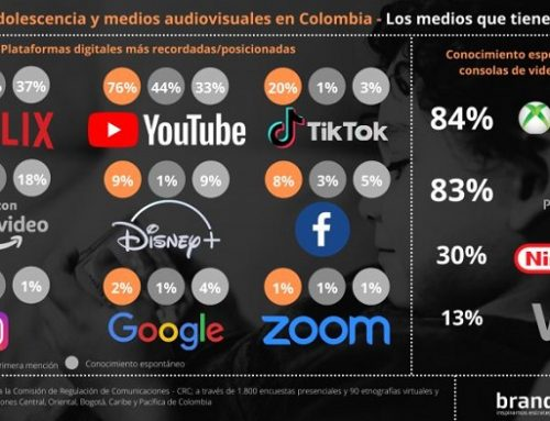 BrandStrat: Infancia, adolescencia y medios audiovisuales en Colombia
